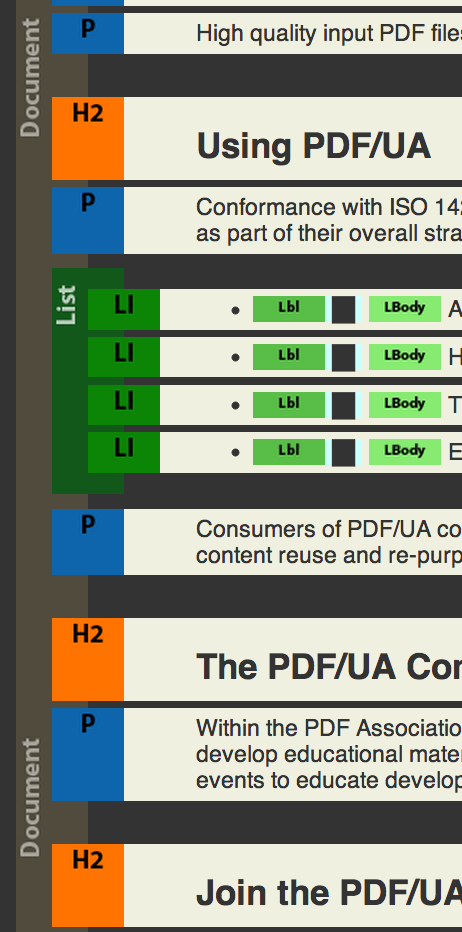 Screen shot of the diagnostic tags view.