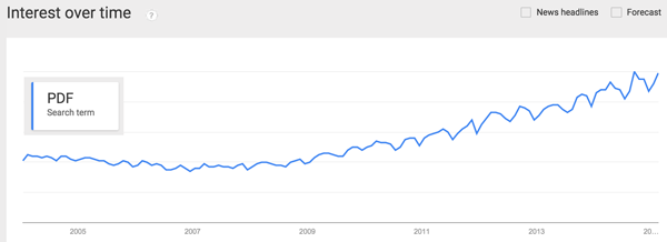 PDF on Google Trends
